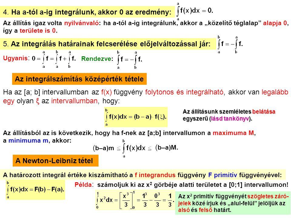 """12 4. Ha a-tól a-ig integrálunk, akkor 0 az eredmény: Az állítás igaz volta nyilvánvaló: ha a-tól a-ig integrálunk, akkor a """"közelítő téglalap"""" alapja"""