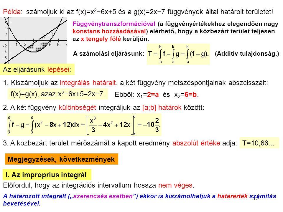 15 Példa: számoljuk ki az f(x)=x 2 −6x+5 és a g(x)=2x−7 függvények által határolt területet! Függvénytranszformációval (a függvényértékekhez elegendőe