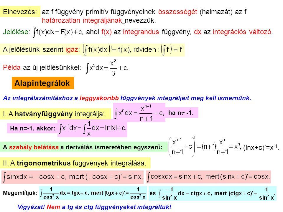 3 Elnevezés:az f függvény primitív függvényeinek összességét (halmazát) az f határozatlan integráljának nevezzük. Jelölése: ahol f(x) az integrandus f