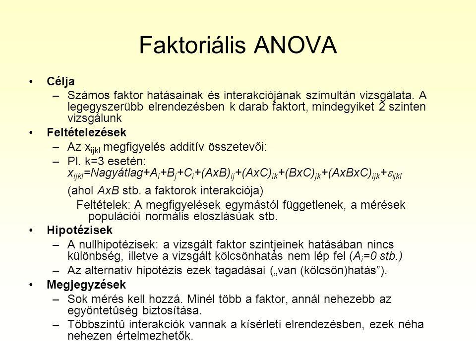 Faktoriális ANOVA Célja –Számos faktor hatásainak és interakciójának szimultán vizsgálata. A legegyszerübb elrendezésben k darab faktort, mindegyiket