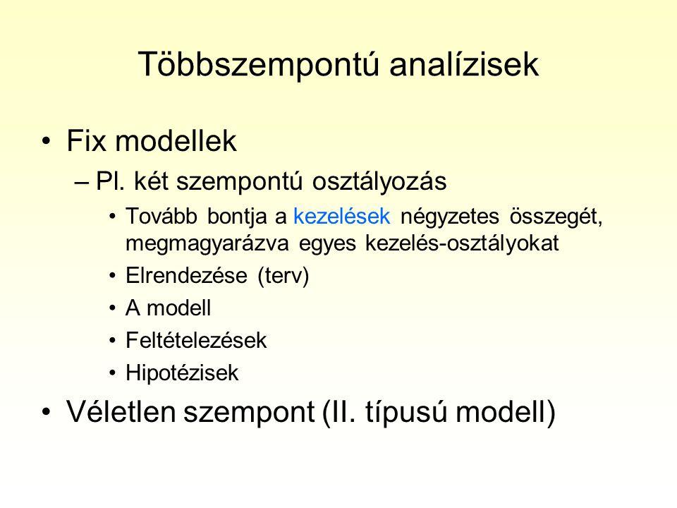 Két szempontos ANOVA elrendezése (kezelések kiosztása) B szempont  A szempont  B1B1 B2B2 B3B3 B4B4 A1A1 A 1 B 1 (n 11 ) A 1 B 2 (n 12 ) A 1 B 3 (n 13 ) A 1 B 4 (n 14 ) A2A2 A 2 B 1 (n 21 ) A 2 B 2 (n 22 ) A 2 B 3 (n 23 ) A 2 B 4 (n 24 ) A3A3 A 3 B 1 (n 31 ) A 3 B 2 (n 32 ) A 3 B 3 (n 33 ) A 3 B 4 (n 34 )