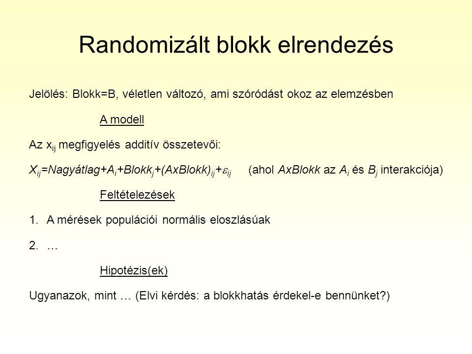 Randomizált blokk elrendezés Jelölés: Blokk=B, véletlen változó, ami szóródást okoz az elemzésben A modell Az x ij megfigyelés additív összetevői: X i