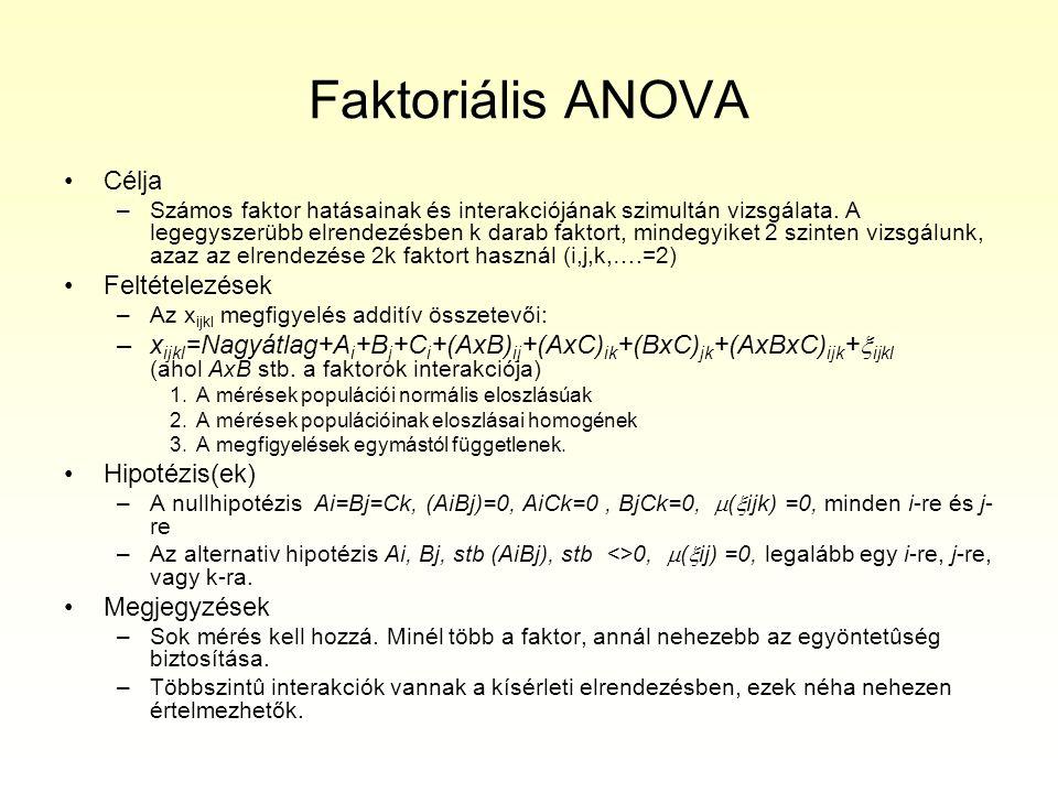 Faktoriális ANOVA Célja –Számos faktor hatásainak és interakciójának szimultán vizsgálata.