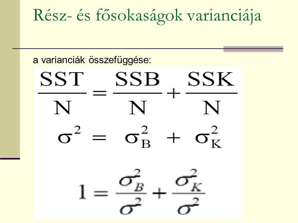 Rész- és fősokaságok varianciája a varianciák összefüggése: