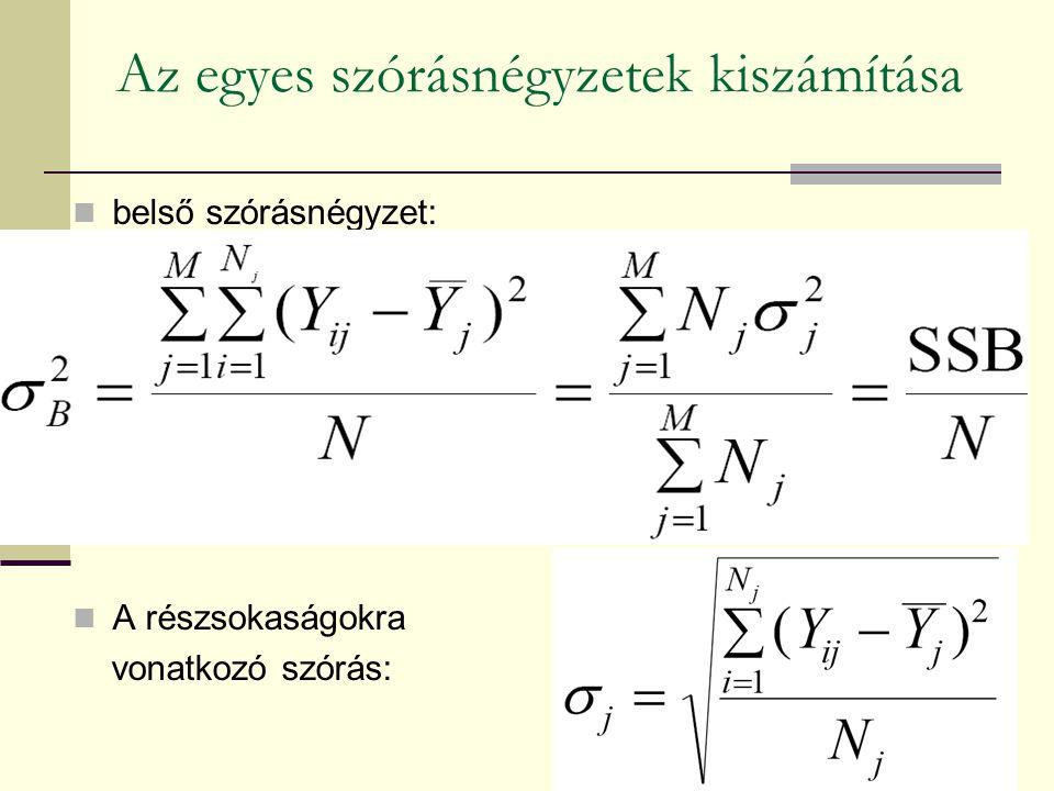 Az egyes szórásnégyzetek kiszámítása belső szórásnégyzet: A részsokaságokra vonatkozó szórás: