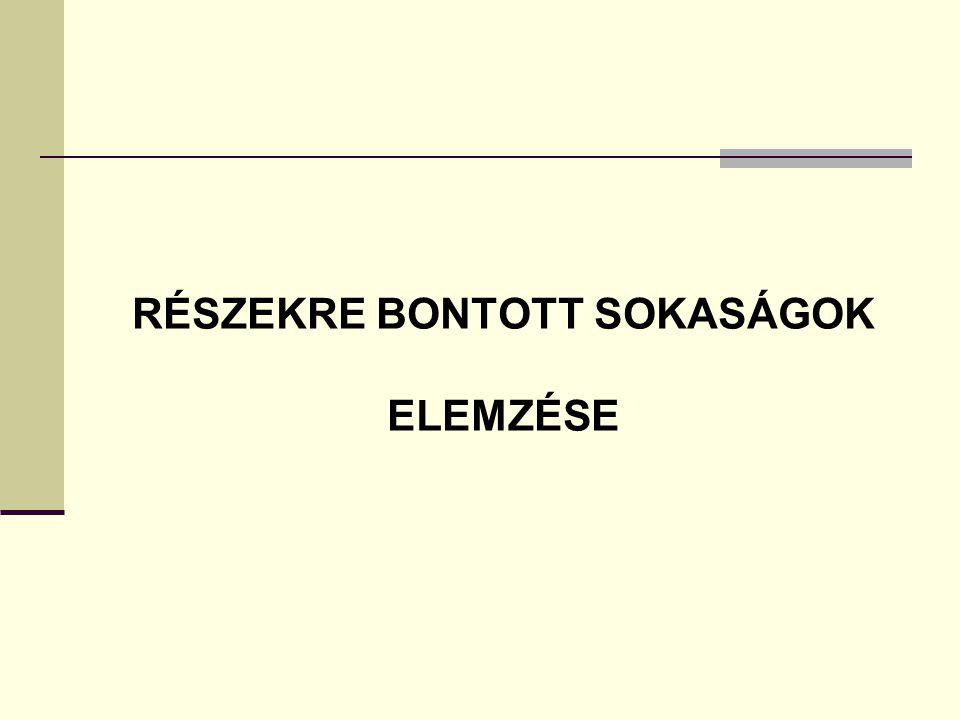 RÉSZEKRE BONTOTT SOKASÁGOK ELEMZÉSE