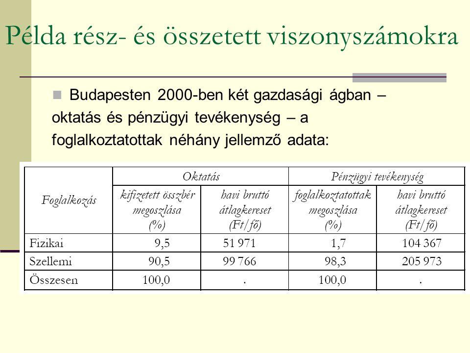 Példa rész- és összetett viszonyszámokra Budapesten 2000-ben két gazdasági ágban – oktatás és pénzügyi tevékenység – a foglalkoztatottak néhány jellem