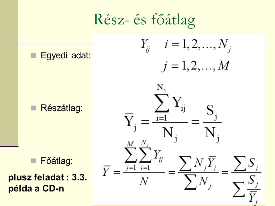Rész- és főátlag Egyedi adat: Részátlag: Főátlag: plusz feladat : 3.3. példa a CD-n