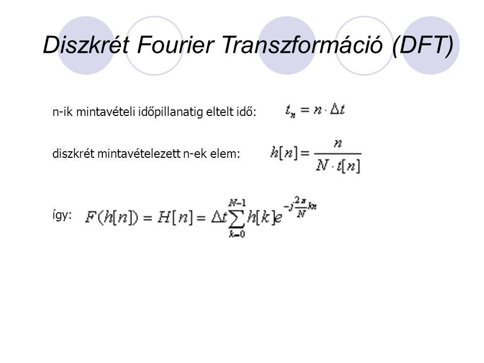 Diszkrét Fourier Transzformáció (DFT) n-ik mintavételi időpillanatig eltelt idő: diszkrét mintavételezett n-ek elem: így: