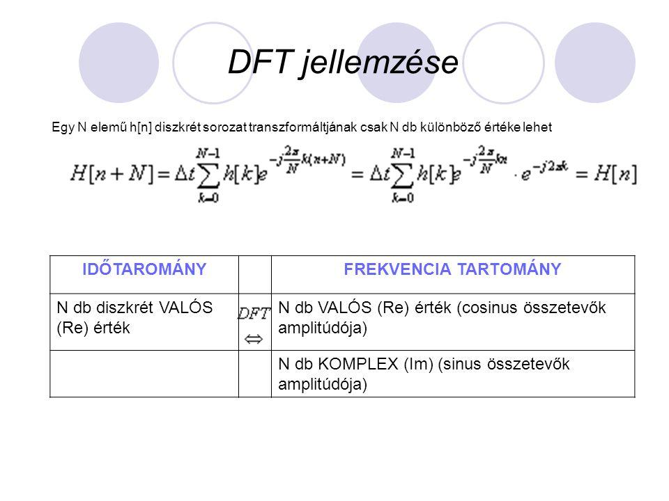 DFT jellemzése Egy N elemű h[n] diszkrét sorozat transzformáltjának csak N db különböző értéke lehet IDŐTAROMÁNYFREKVENCIA TARTOMÁNY N db diszkrét VAL