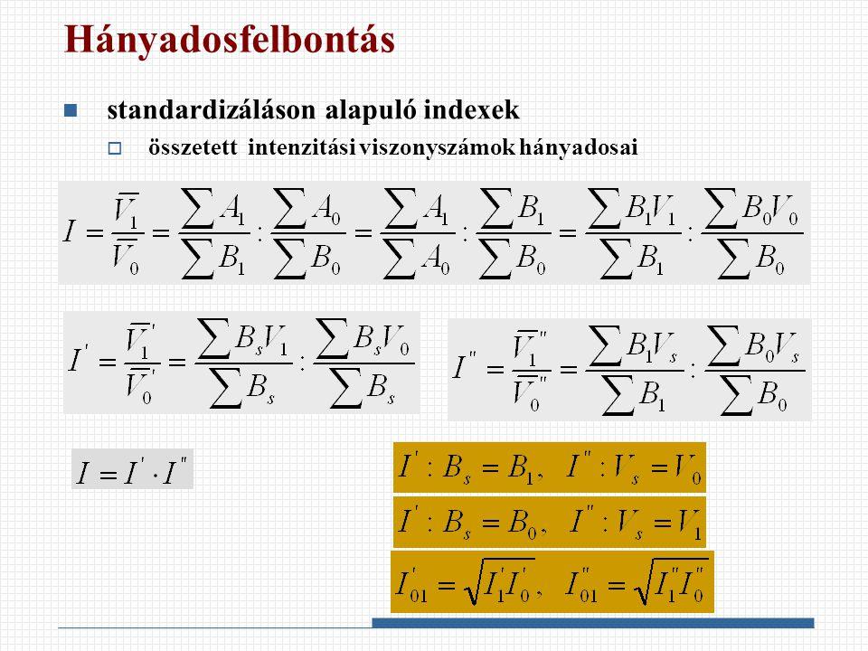Hányadosfelbontás standardizáláson alapuló indexek  összetett intenzitási viszonyszámok hányadosai