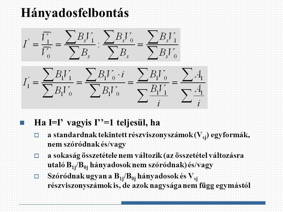Hányadosfelbontás Ha I=I' vagyis I''=1 teljesül, ha  a standardnak tekintett részviszonyszámok (V sj ) egyformák, nem szóródnak és/vagy  a sokaság összetétele nem változik (az összetétel változásra utaló B 1j /B 0j hányadosok nem szóródnak) és/vagy  Szóródnak ugyan a B 1j /B 0j hányadosok és V sj részviszonyszámok is, de azok nagysága nem függ egymástól