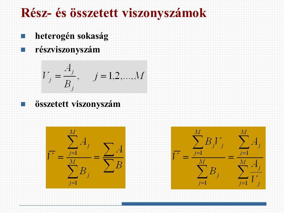 Standardizálás intenzitási viszonyszám  térben vagy időben különböző sokaságok jellemzőinek összehasonlítása  Mi a feltárt eltérések oka.