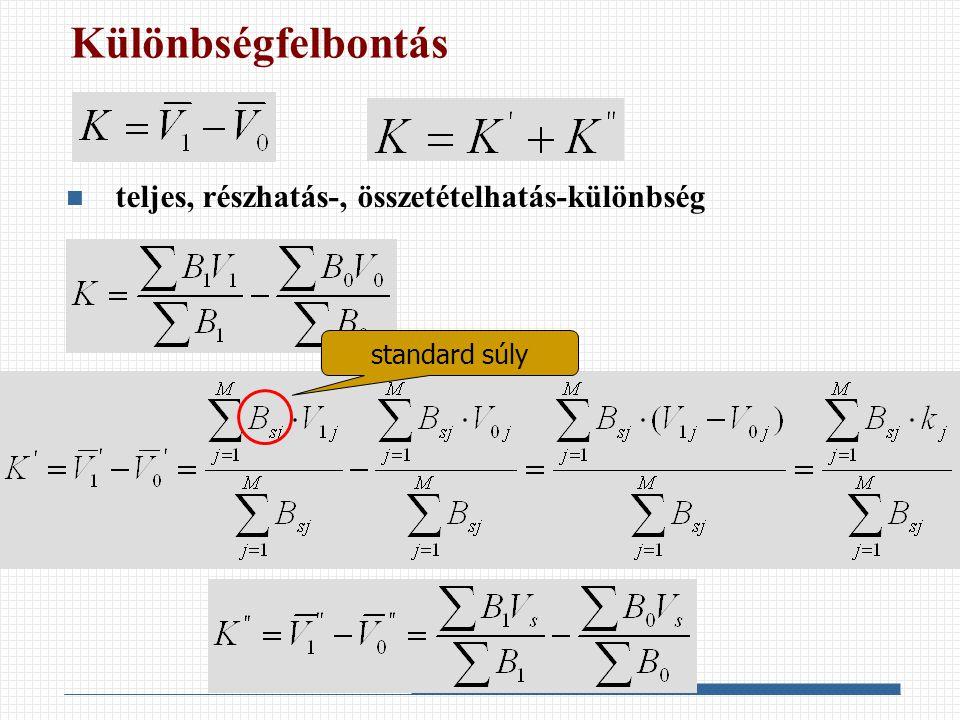 Különbségfelbontás teljes, részhatás-, összetételhatás-különbség standard súly
