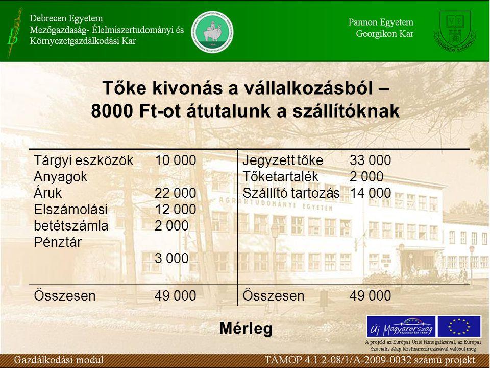 Tőke kivonás a vállalkozásból – 8000 Ft-ot átutalunk a szállítóknak Tárgyi eszközök Anyagok Áruk Elszámolási betétszámla Pénztár 10 000 22 000 12 000 2 000 3 000 Jegyzett tőke Tőketartalék Szállító tartozás 33 000 2 000 14 000 Összesen49 000Összesen49 000 Mérleg