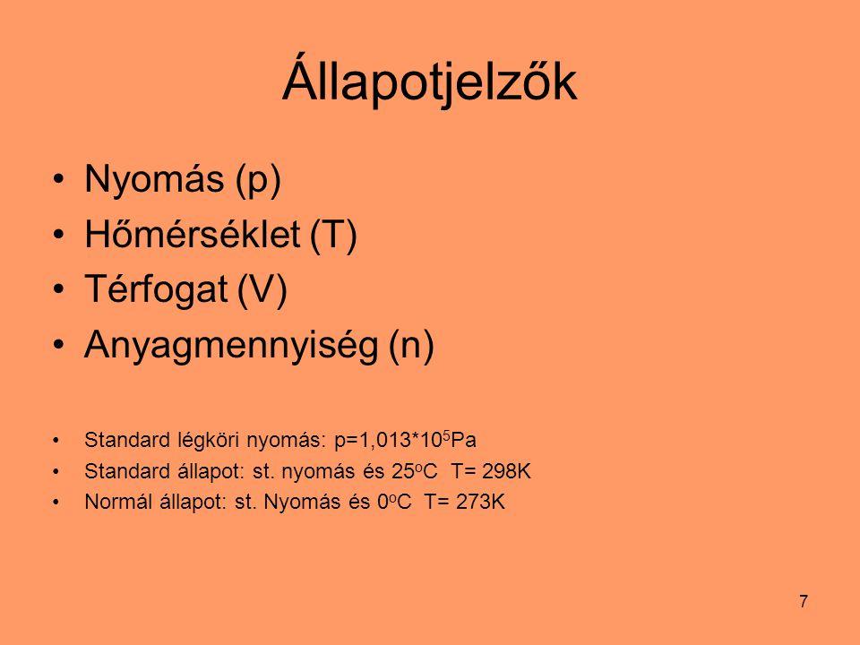 8 Gázok állapotváltozásai p ・ V = n ・ R ・ T Izoterm állapotváltozás Izobár állapotváltozás P 1 ・ V 1 =P 2 ・ V 2 Az ideális gáz állapotegyenlete: R: egyetemes gázállandó R = 8,314 J/K·mol Izochor állapotváltozás