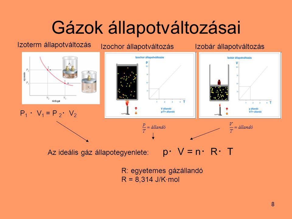8 Gázok állapotváltozásai p ・ V = n ・ R ・ T Izoterm állapotváltozás Izobár állapotváltozás P 1 ・ V 1 =P 2 ・ V 2 Az ideális gáz állapotegyenlete: R: eg