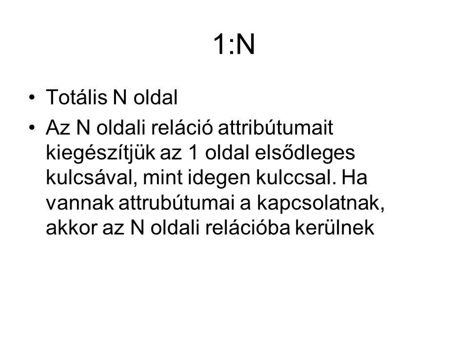 1:N Totális N oldal Az N oldali reláció attribútumait kiegészítjük az 1 oldal elsődleges kulcsával, mint idegen kulccsal.
