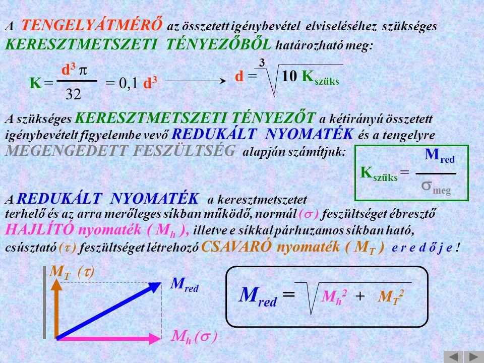 A TENGELYÁTMÉRŐ az összetett igénybevétel elviseléséhez szükséges KERESZTMETSZETI TÉNYEZŐBŐL határozható meg: d 3  K = = 0,1 d 3 32 3 d = 10 K szüks A szükséges KERESZTMETSZETI TÉNYEZŐT a kétirányú összetett igénybevételt figyelembe vevő REDUKÁLT NYOMATÉK és a tengelyre MEGENGEDETT FESZÜLTSÉG alapján számítjuk: M red K szüks =  meg A REDUKÁLT NYOMATÉK a keresztmetszetet terhelő és az arra merőleges síkban működő, normál (  ) feszültséget ébresztő HAJLÍTÓ nyomaték ( M h ), illetve e síkkal párhuzamos síkban ható, csúsztató (  ) feszültséget létrehozó CSAVARÓ nyomaték ( M T ) e r e d ő j e .