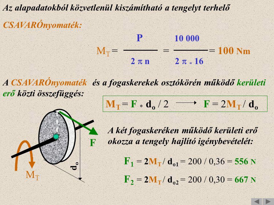 A TENGELYÁTMÉRŐ az összetett igénybevétel elviseléséhez szükséges KERESZTMETSZETI TÉNYEZŐBŐL határozható meg: d 3  K = = 0,1 d 3 32 3 d = 10 K szüks
