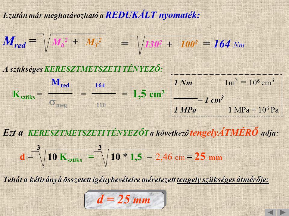 A tengelyt - mint kéttámaszú tartót - terhelő maximális HAJLÍTÓnyomaték meghatározása: 300400 800 F 1 = 556 N F 2 = 667 N FAFA FBFB Az alátámasztásokn