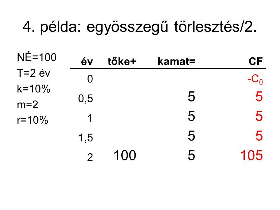 4. példa: egyösszegű törlesztés/2. NÉ=100 T=2 év k=10% m=2 r=10% évtőke+kamat=CF 0-C 0 0,5 55 1 55 1,5 55 2 1005105