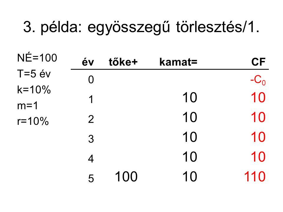 3. példa: egyösszegű törlesztés/1. NÉ=100 T=5 év k=10% m=1 r=10% évtőke+kamat=CF 0-C 0 1 10 2 3 4 5 10010110