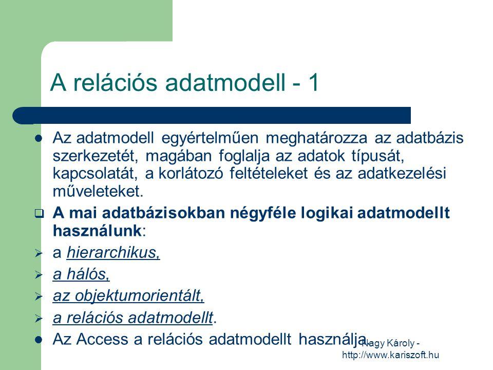 Nagy Károly - http://www.kariszoft.hu A relációs adatmodell - 1 Az adatmodell egyértelműen meghatározza az adatbázis szerkezetét, magában foglalja az