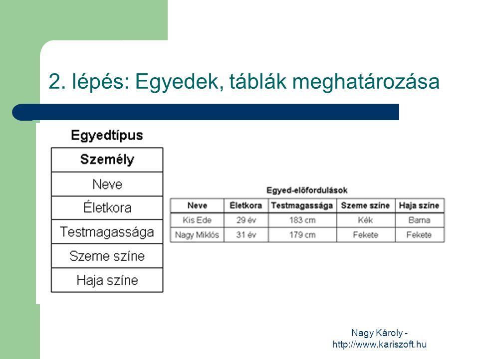 Nagy Károly - http://www.kariszoft.hu 2. lépés: Egyedek, táblák meghatározása