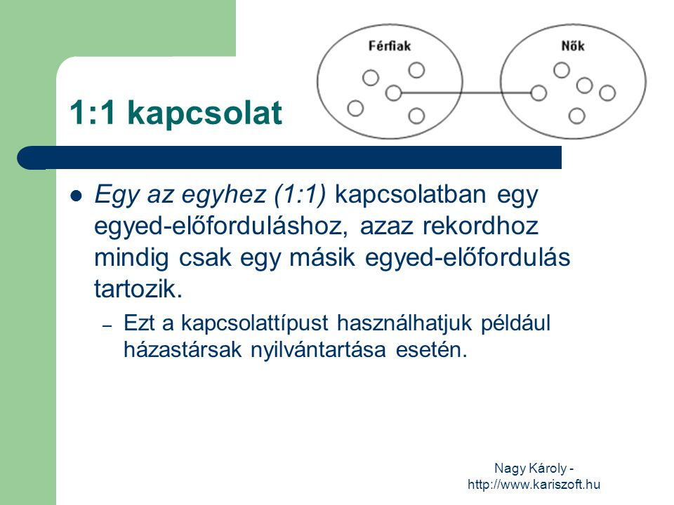 Nagy Károly - http://www.kariszoft.hu 1:1 kapcsolat Egy az egyhez (1:1) kapcsolatban egy egyed-előforduláshoz, azaz rekordhoz mindig csak egy másik eg