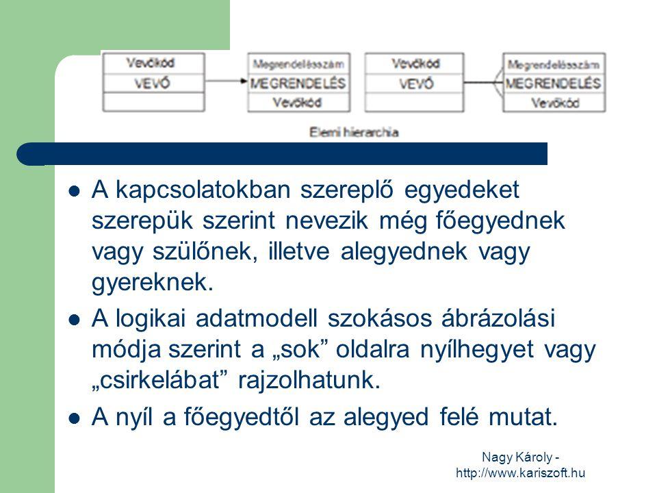 Nagy Károly - http://www.kariszoft.hu A kapcsolatokban szereplő egyedeket szerepük szerint nevezik még főegyednek vagy szülőnek, illetve alegyednek va