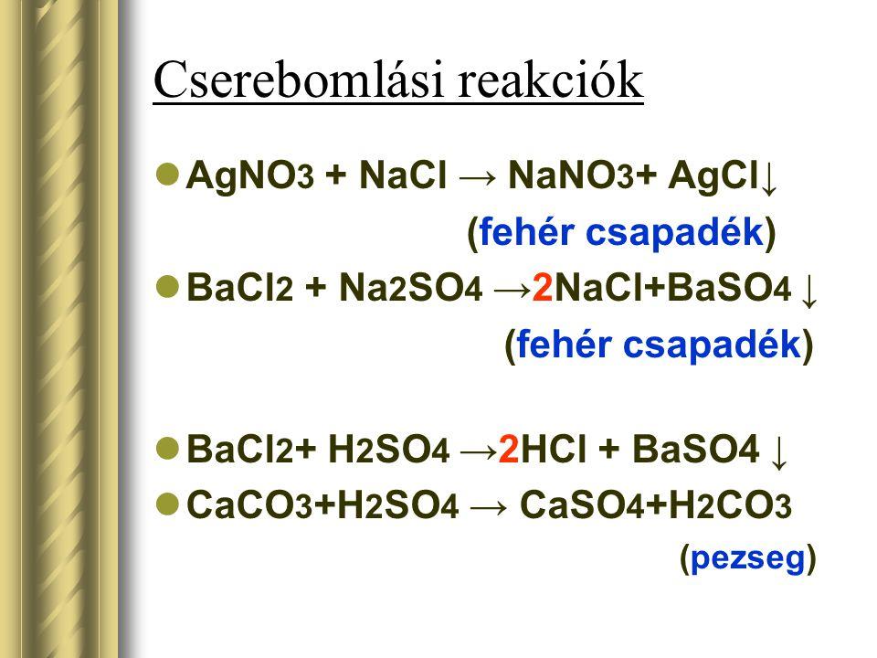 Cserebomlási reakciók AgNO 3 + NaCl → NaNO 3 + AgCl↓ (fehér csapadék) BaCl 2 + Na 2 SO 4 →2NaCl+BaSO 4 ↓ (fehér csapadék) BaCl 2 + H 2 SO 4 →2HCl + Ba