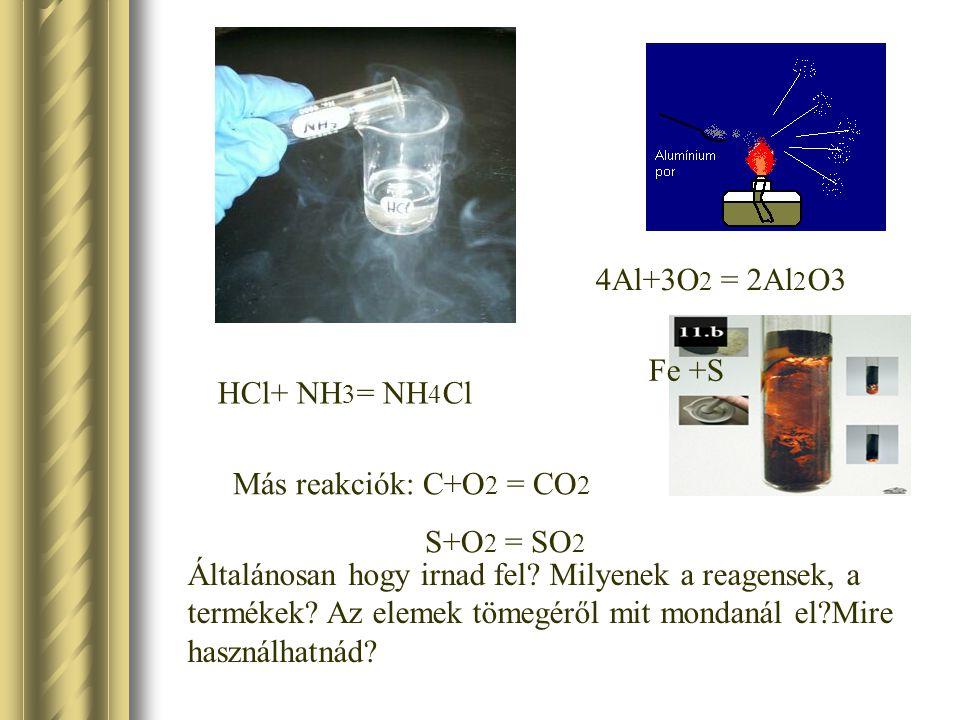 Általánosan hogy irnad fel? Milyenek a reagensek, a termékek? Az elemek tömegéről mit mondanál el?Mire használhatnád? HCl+ NH 3 = NH 4 Cl 4Al+3O 2 = 2