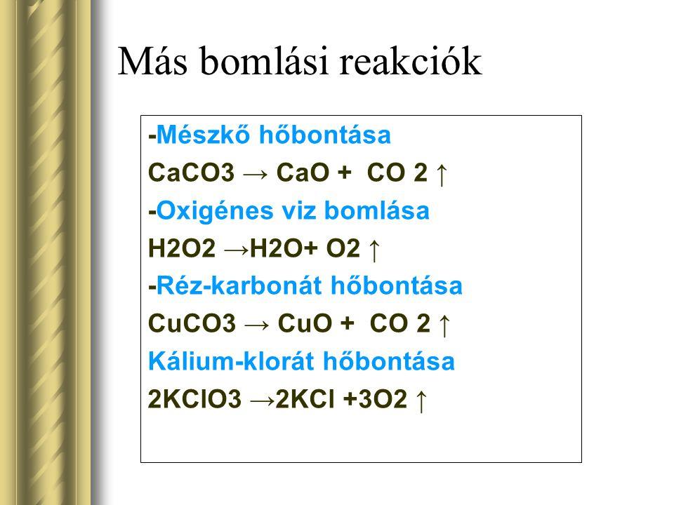 Más bomlási reakciók -Mészkő hőbontása CaCO3 → CaO + CO 2 ↑ -Oxigénes viz bomlása H2O2 →H2O+ O2 ↑ -Réz-karbonát hőbontása CuCO3 → CuO + CO 2 ↑ Kálium-
