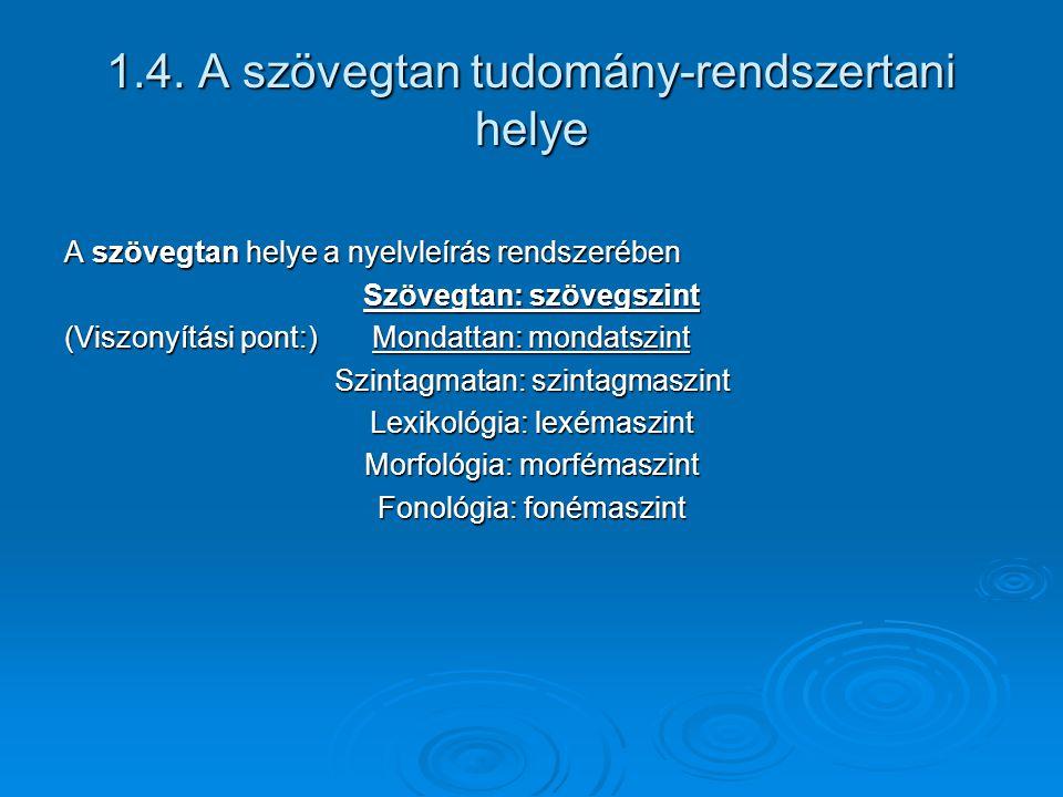 1.4. A szövegtan tudomány-rendszertani helye A szövegtan helye a nyelvleírás rendszerében Szövegtan: szövegszint (Viszonyítási pont:) Mondattan: monda