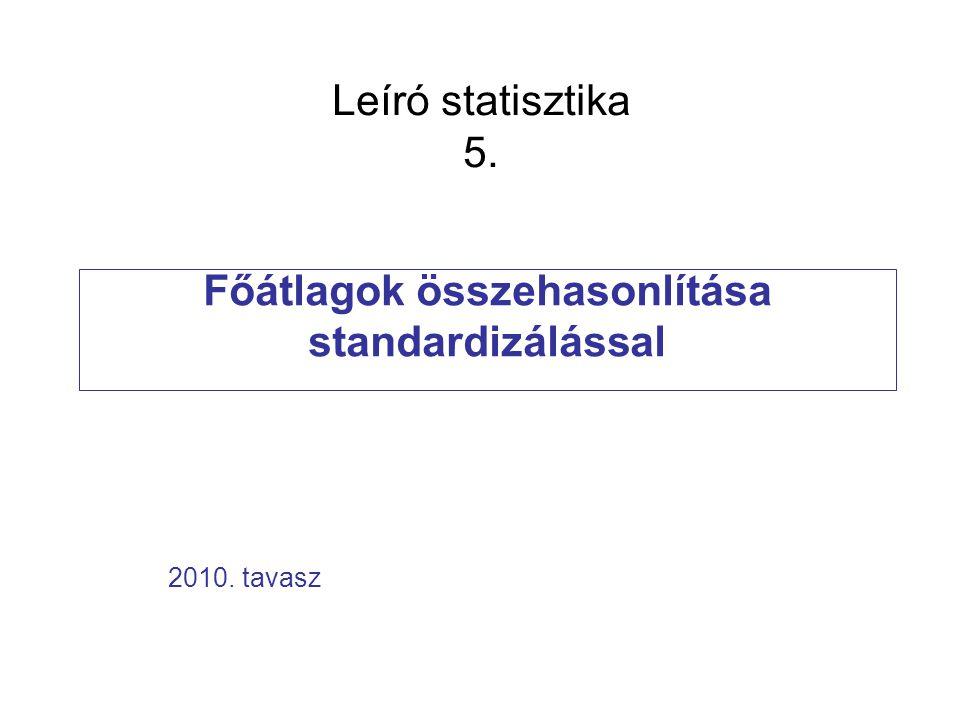 Leíró statisztika 5. Főátlagok összehasonlítása standardizálással 2010. tavasz