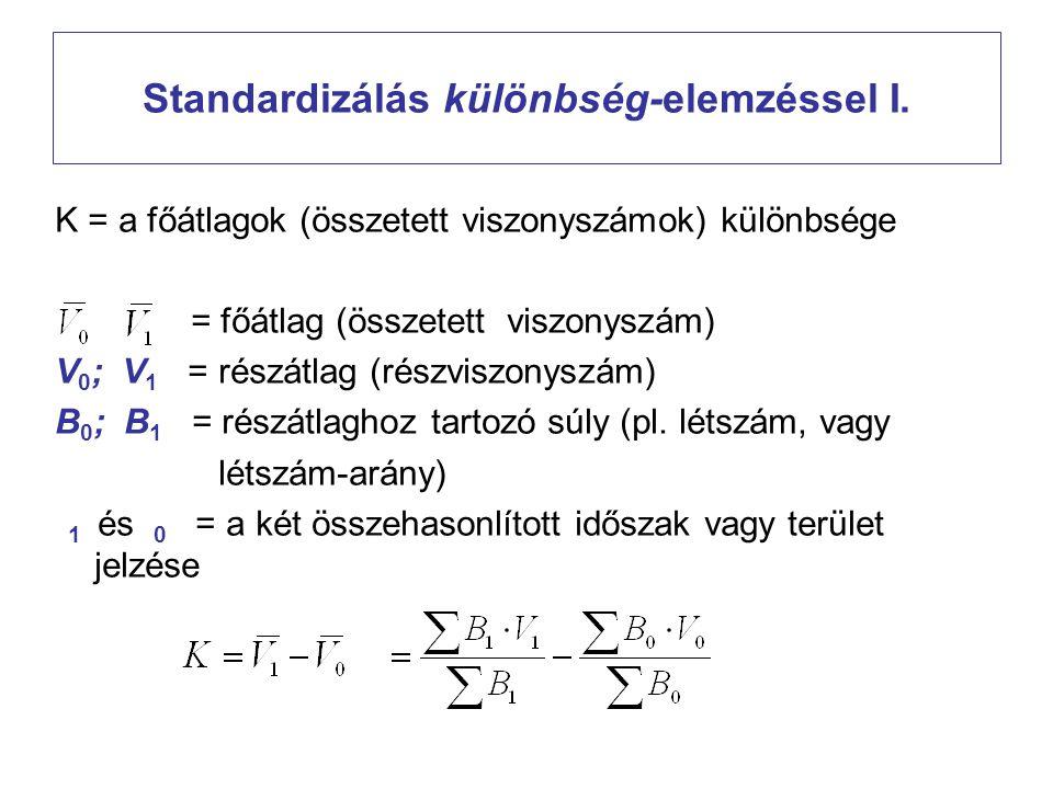 Standardizálás különbség-elemzéssel I. K = a főátlagok (összetett viszonyszámok) különbsége = főátlag (összetett viszonyszám) V 0 ; V 1 = részátlag (r
