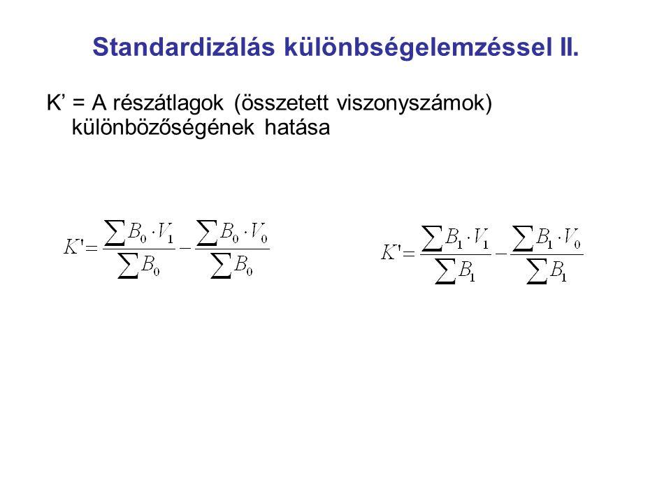 Standardizálás különbségelemzéssel II. K' = A részátlagok (összetett viszonyszámok) különbözőségének hatása