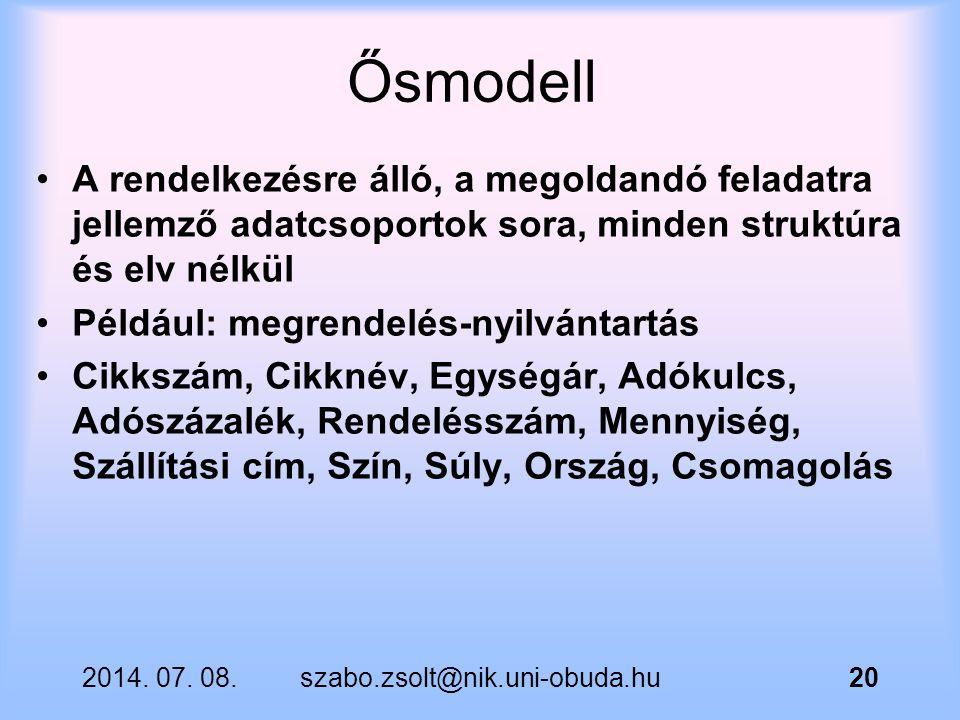 2014. 07. 08.szabo.zsolt@nik.uni-obuda.hu20 Ősmodell A rendelkezésre álló, a megoldandó feladatra jellemző adatcsoportok sora, minden struktúra és elv