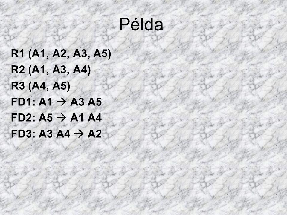 Példa R1 (A1, A2, A3, A5) R2 (A1, A3, A4) R3 (A4, A5) FD1: A1  A3 A5 FD2: A5  A1 A4 FD3: A3 A4  A2