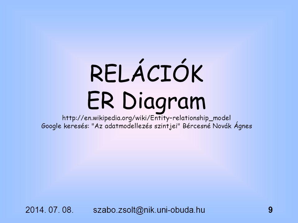 2014. 07. 08.szabo.zsolt@nik.uni-obuda.hu9 RELÁCIÓK ER Diagram http://en.wikipedia.org/wiki/Entity–relationship_model Google keresés: