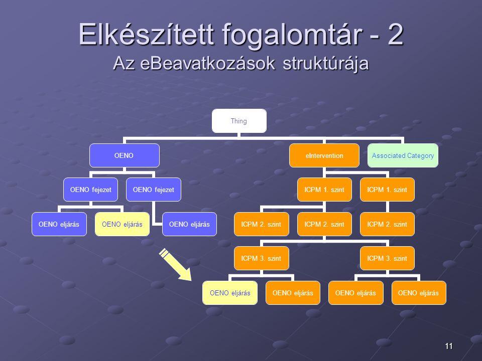 11 Elkészített fogalomtár - 2 Az eBeavatkozások struktúrája Thing OENO OENO fejezet OENO eljárás OENO fejezet OENO eljárás eIntervention ICPM 1.