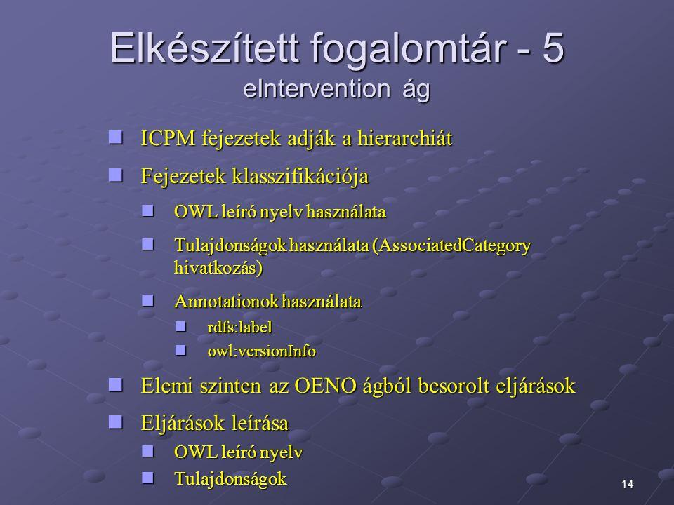 14 Elkészített fogalomtár - 5 eIntervention ág ICPM fejezetek adják a hierarchiát ICPM fejezetek adják a hierarchiát Fejezetek klasszifikációja Fejezetek klasszifikációja OWL leíró nyelv használata OWL leíró nyelv használata Tulajdonságok használata (AssociatedCategory hivatkozás) Tulajdonságok használata (AssociatedCategory hivatkozás) Annotationok használata Annotationok használata rdfs:label rdfs:label owl:versionInfo owl:versionInfo Elemi szinten az OENO ágból besorolt eljárások Elemi szinten az OENO ágból besorolt eljárások Eljárások leírása Eljárások leírása OWL leíró nyelv OWL leíró nyelv Tulajdonságok Tulajdonságok