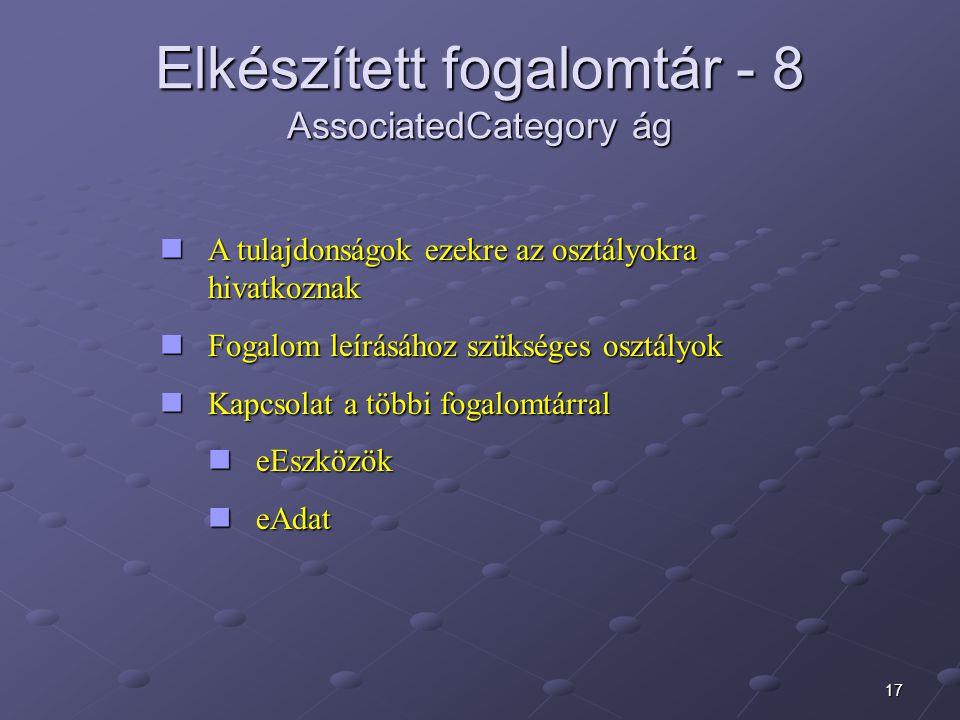 17 Elkészített fogalomtár - 8 AssociatedCategory ág A tulajdonságok ezekre az osztályokra hivatkoznak A tulajdonságok ezekre az osztályokra hivatkoznak Fogalom leírásához szükséges osztályok Fogalom leírásához szükséges osztályok Kapcsolat a többi fogalomtárral Kapcsolat a többi fogalomtárral eEszközök eEszközök eAdat eAdat