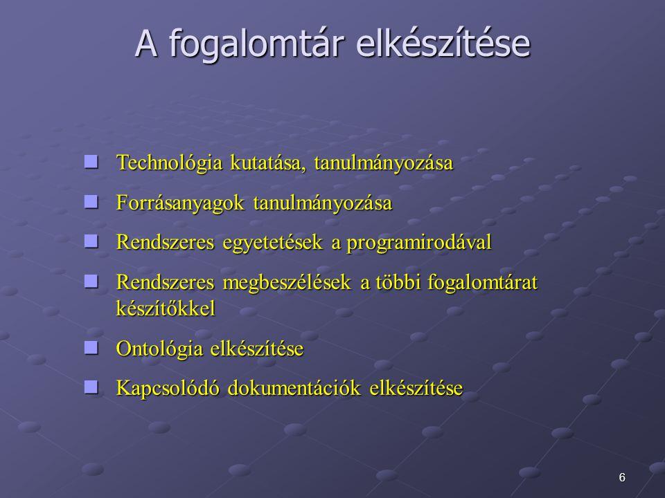 6 A fogalomtár elkészítése Technológia kutatása, tanulmányozása Technológia kutatása, tanulmányozása Forrásanyagok tanulmányozása Forrásanyagok tanulmányozása Rendszeres egyetetések a programirodával Rendszeres egyetetések a programirodával Rendszeres megbeszélések a többi fogalomtárat készítőkkel Rendszeres megbeszélések a többi fogalomtárat készítőkkel Ontológia elkészítése Ontológia elkészítése Kapcsolódó dokumentációk elkészítése Kapcsolódó dokumentációk elkészítése