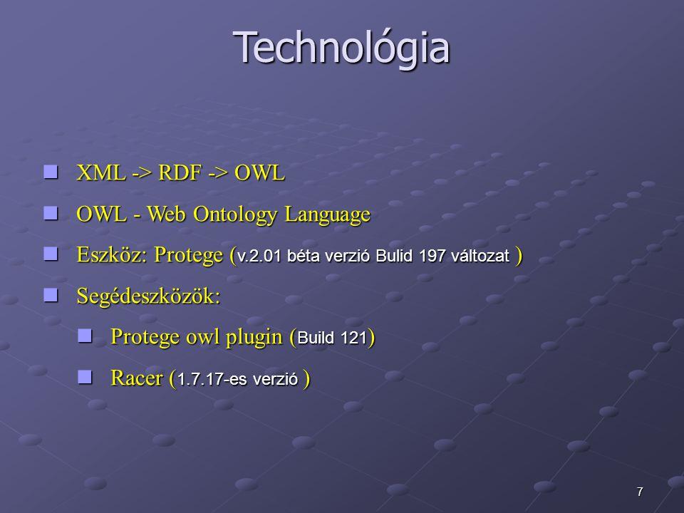 7 Technológia XML -> RDF -> OWL XML -> RDF -> OWL OWL - Web Ontology Language OWL - Web Ontology Language Eszköz: Protege ( v.2.01 béta verzió Bulid 197 változat ) Eszköz: Protege ( v.2.01 béta verzió Bulid 197 változat ) Segédeszközök: Segédeszközök: Protege owl plugin ( Build 121 ) Protege owl plugin ( Build 121 ) Racer ( 1.7.17-es verzió ) Racer ( 1.7.17-es verzió )