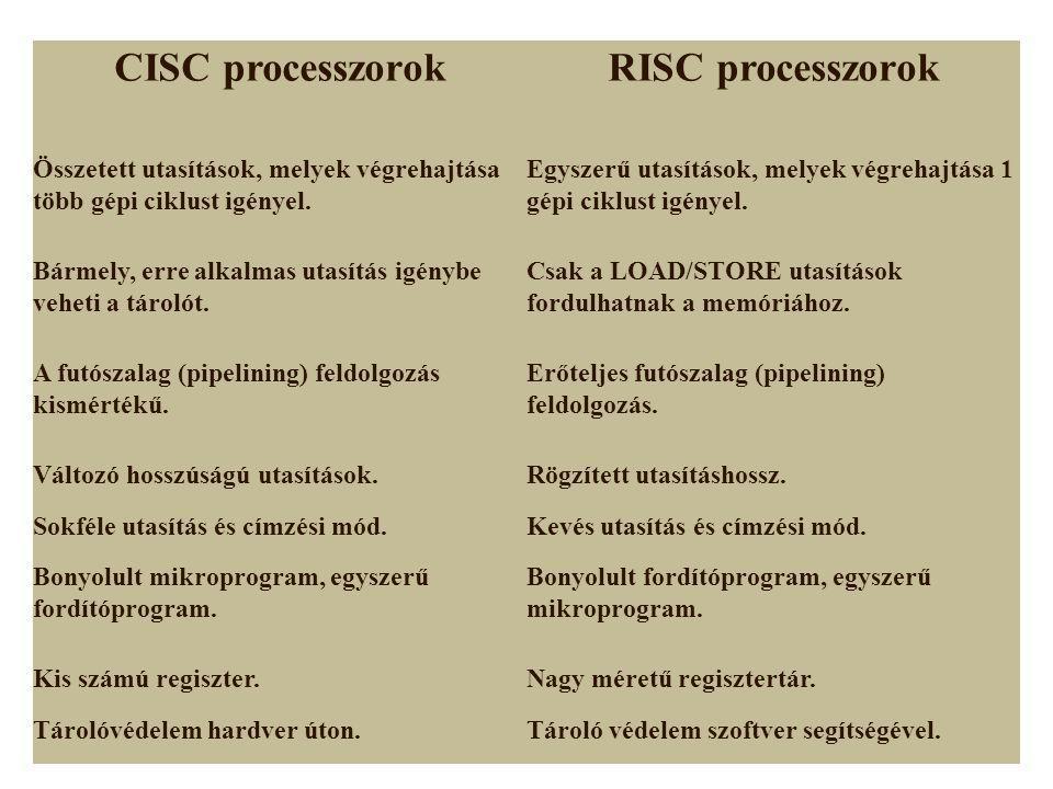 CISC processzorokRISC processzorok Összetett utasítások, melyek végrehajtása több gépi ciklust igényel. Egyszerű utasítások, melyek végrehajtása 1 gép