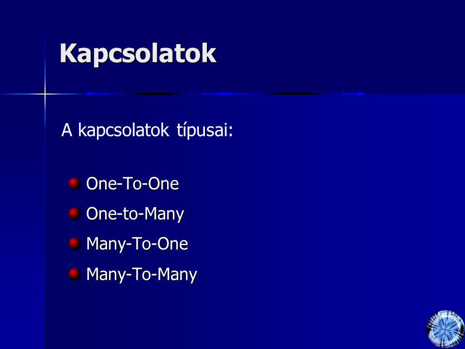 Kapcsolatok One-To-OneOne-to-ManyMany-To-OneMany-To-Many A kapcsolatok típusai: