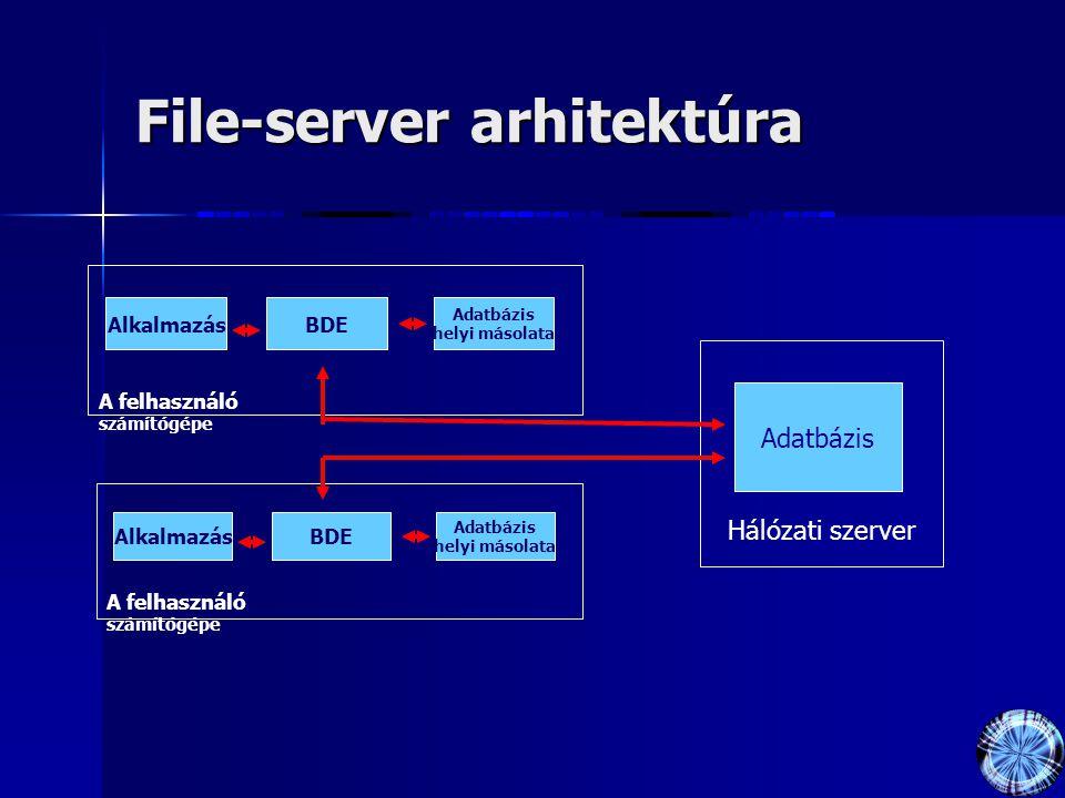 File-server arhitektúra AlkalmazásBDE Adatbázis helyi másolata A felhasználó számítógépe AlkalmazásBDE Adatbázis helyi másolata A felhasználó számítóg