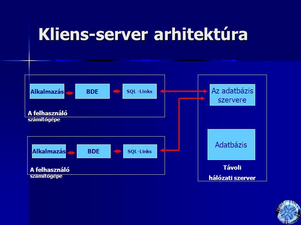Kliens-server arhitektúra AlkalmazásBDE SQL -Links A felhasználó számítógépe AlkalmazásBDE SQL-Links A felhasználó számítógépe Adatbázis Távoli hálóza